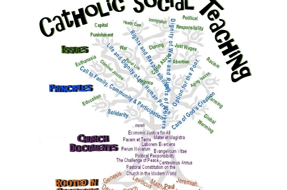 A Change of Direction for Catholic Social Teaching?